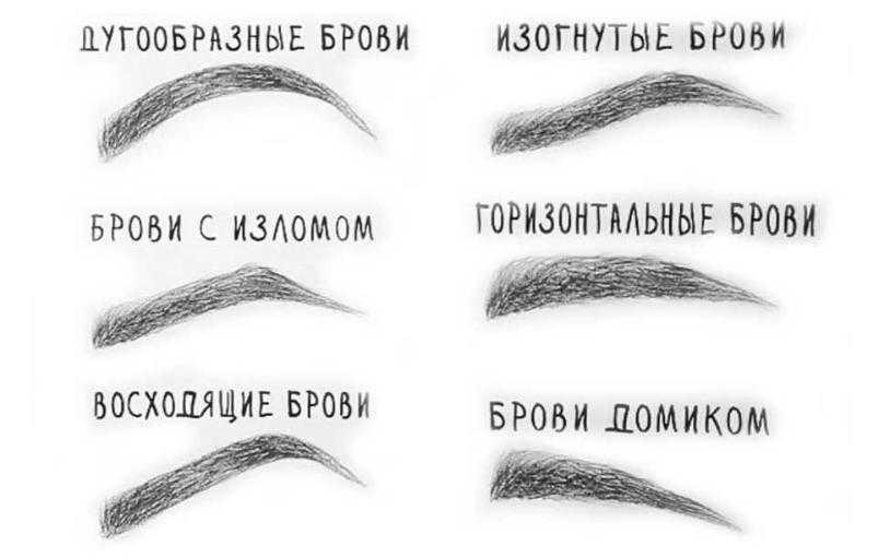 как брови меняют