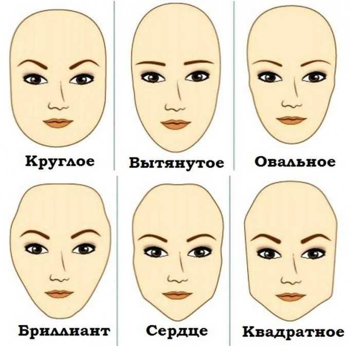 брови изменяют лицо