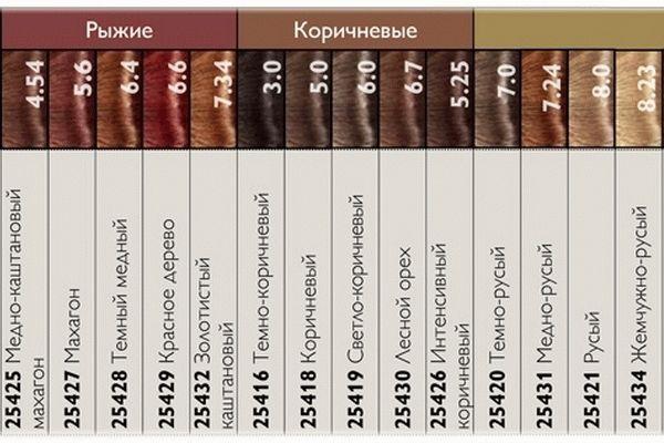 chtoznachattsifrinakraskedlyavolos_671E7236.jpg