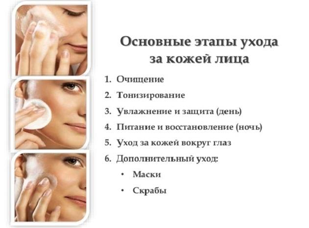 Основные этапы ухода за сухой кожей лица