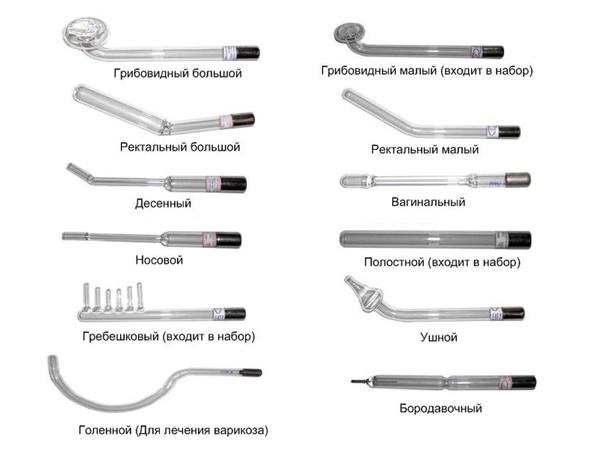 Разновидности сменных электродов аппарата Дарсонваль