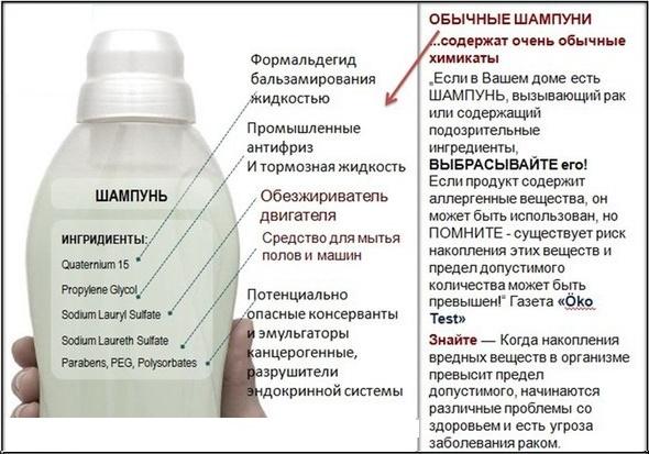 Шампуни без сульфатов и парабенов. Список профессиональных, натуральных, органических средств для взрослых и детей