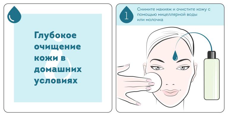 схема глубокого очищения кожи